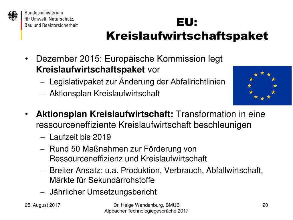 EU: Kreislaufwirtschaftspaket