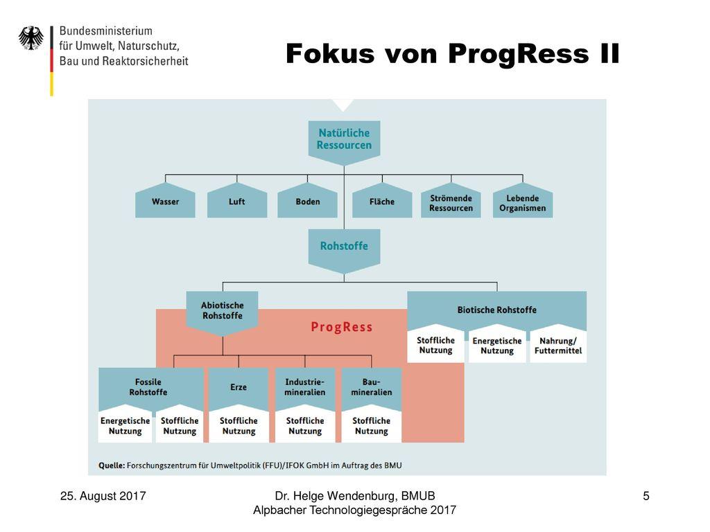 Dr. Helge Wendenburg, BMUB Alpbacher Technologiegespräche 2017