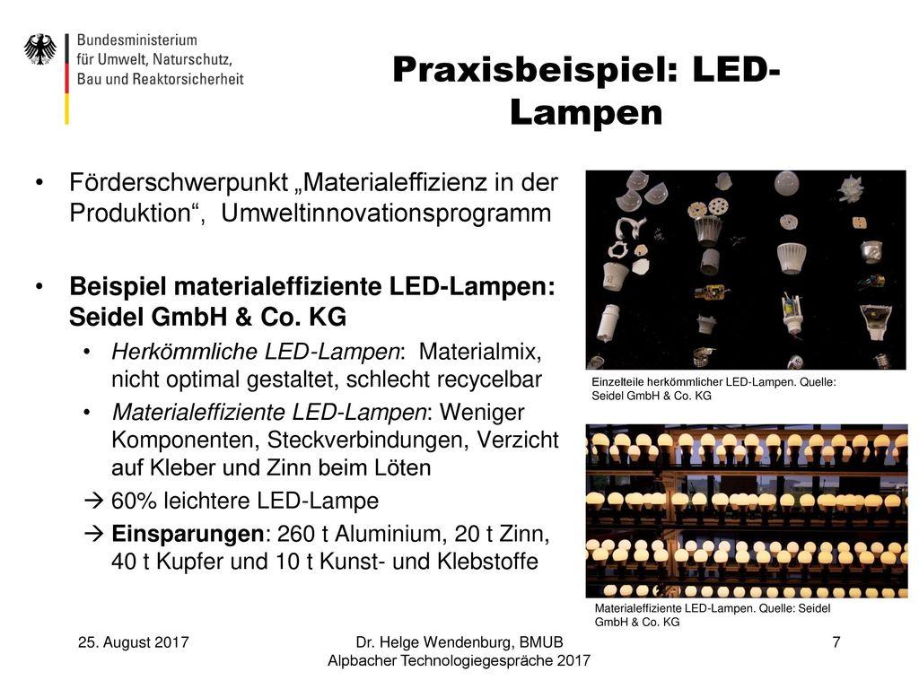 Praxisbeispiel: LED-Lampen