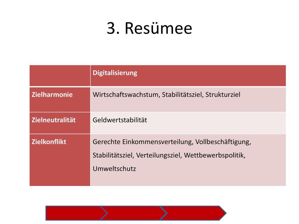 3. Resümee Digitalisierung Zielharmonie