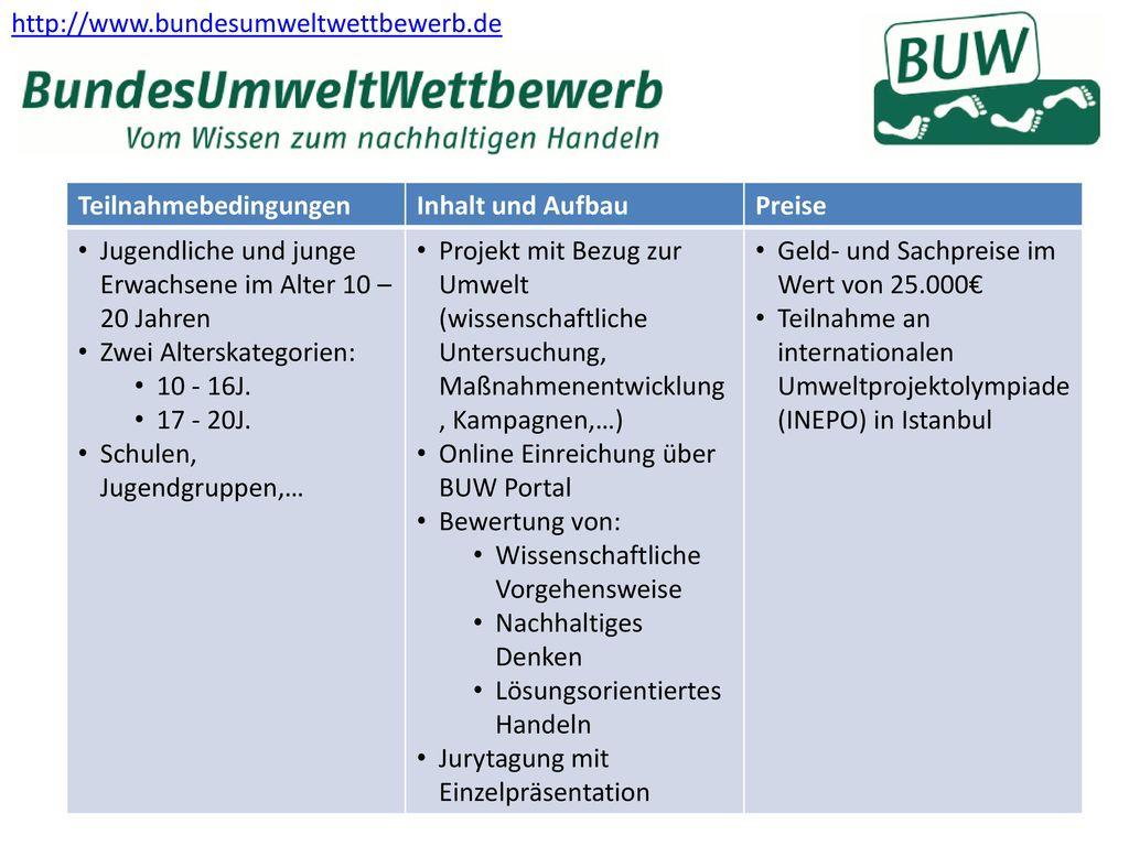 »www.schuelerwettbewerb.de« Teilnahmebedingungen. Inhalt und Aufbau. Preise. Alle Schulen (4.-11. Klasse)