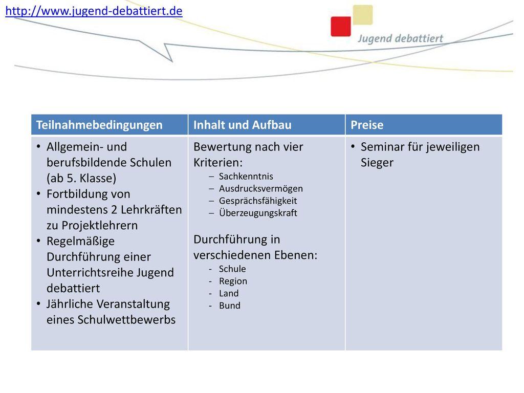 http://www.bundesumweltwettbewerb.de Teilnahmebedingungen. Inhalt und Aufbau. Preise. Jugendliche und junge Erwachsene im Alter 10 – 20 Jahren.