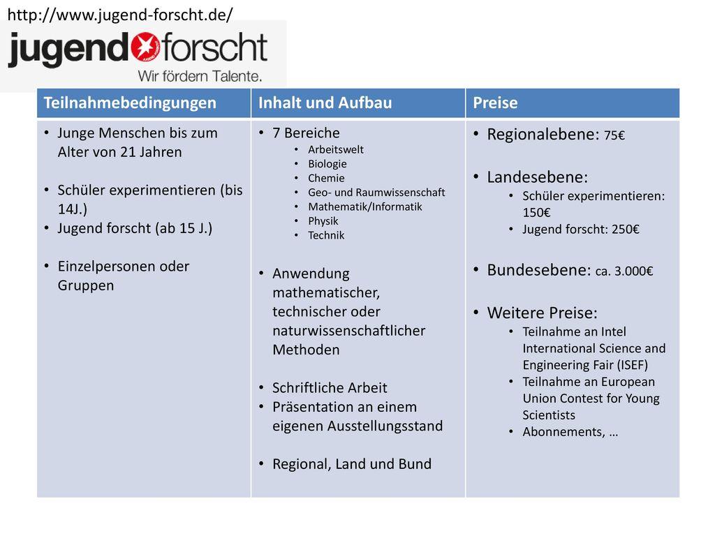 https://www.bundeswettbewerb-fremdsprachen.de Teilnahmebedingungen. Inhalt und Aufbau. Preise. Solo.