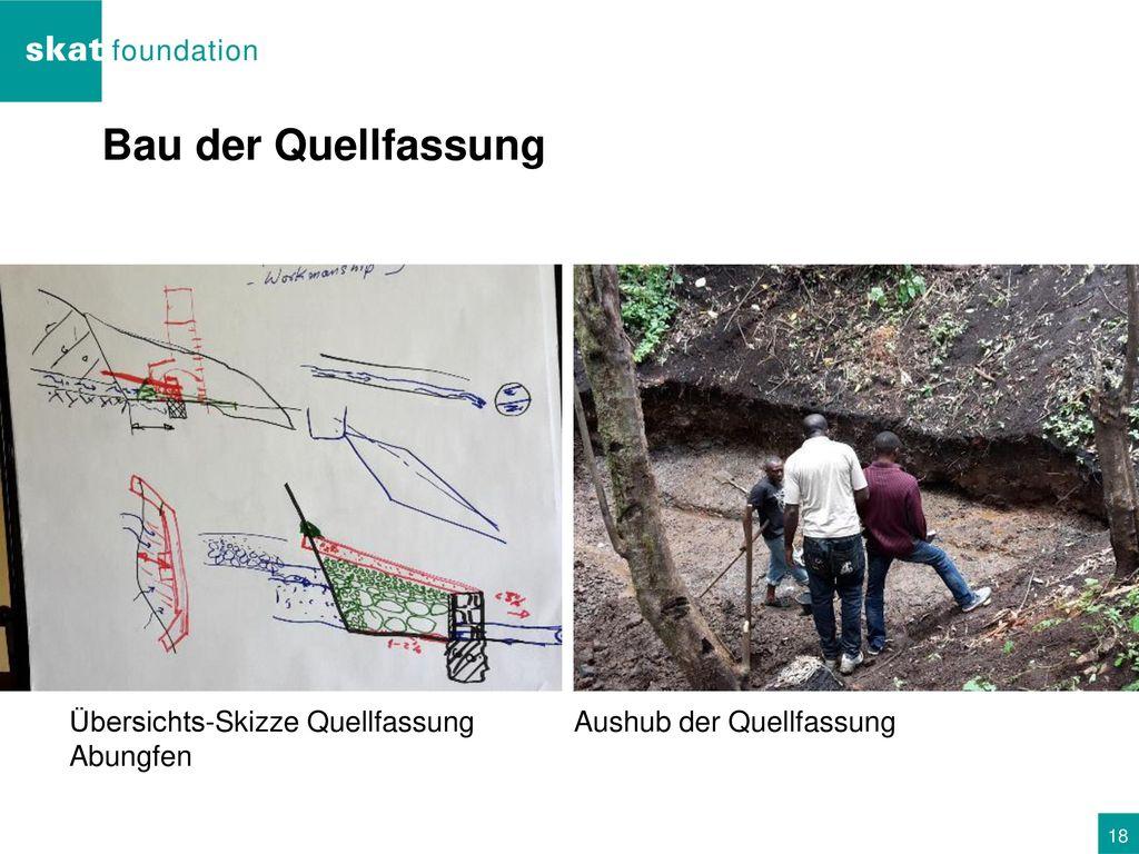 Bau der Quellfassung Übersichts-Skizze Quellfassung Abungfen