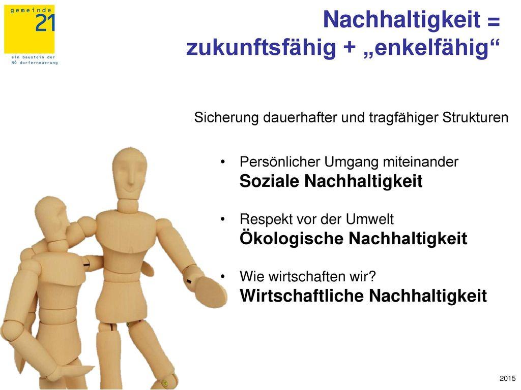 Lokale Agenda 21 in Niederösterreich