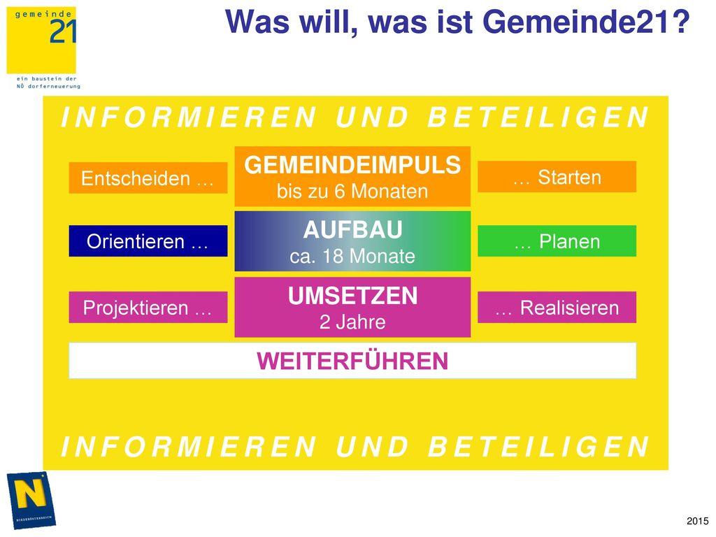 Mehr Information auf www.nachhaltigkeit.at