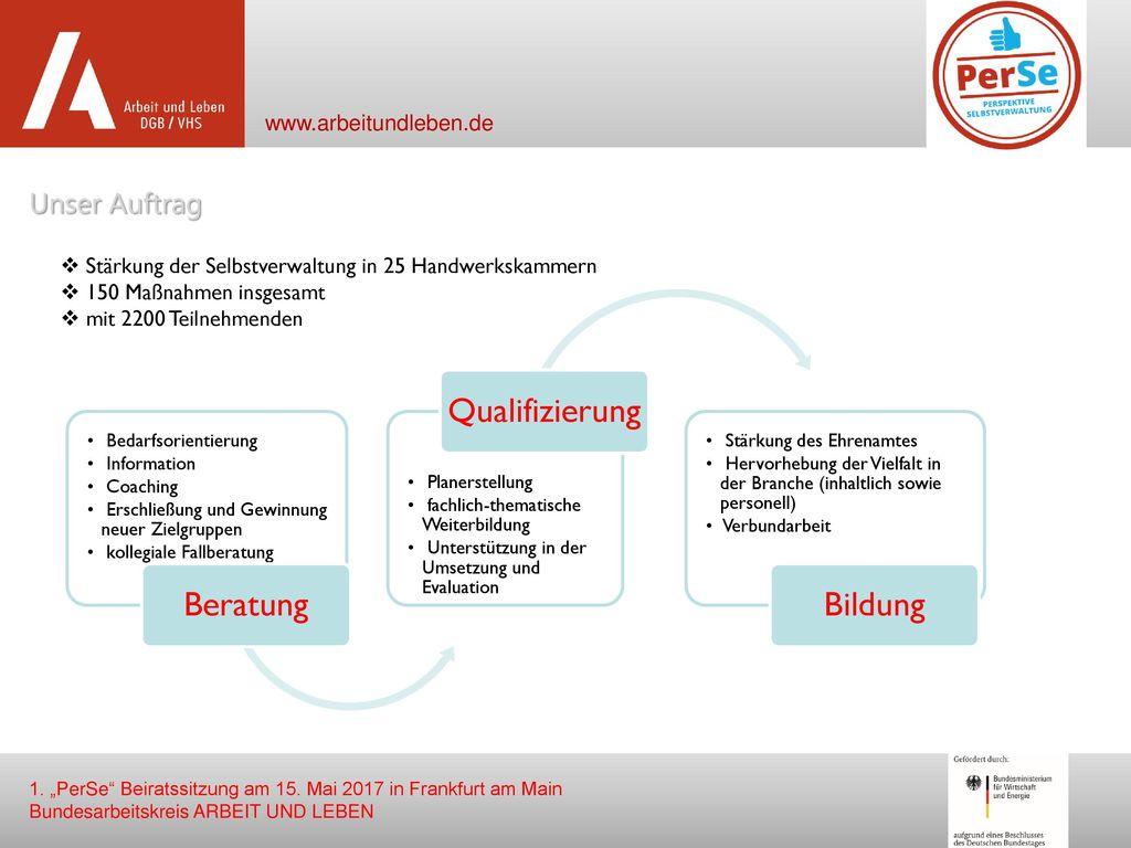 Beratung Qualifizierung Bildung Unser Auftrag