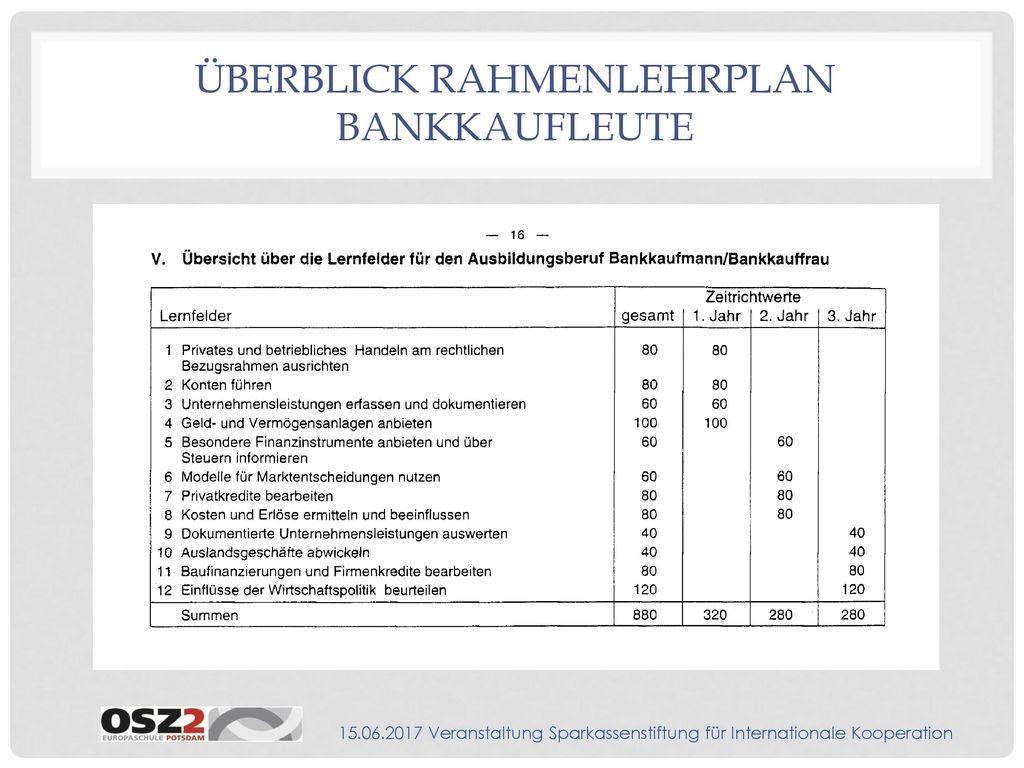 Überblick Rahmenlehrplan Bankkaufleute
