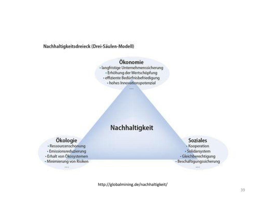 http://globalmining.de/nachhaltigkeit/