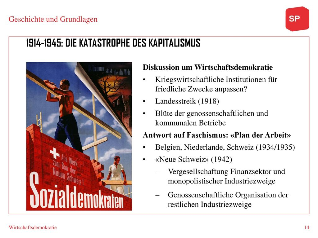 1914-1945: DIE KATASTROPHE DES KAPITALISMUS