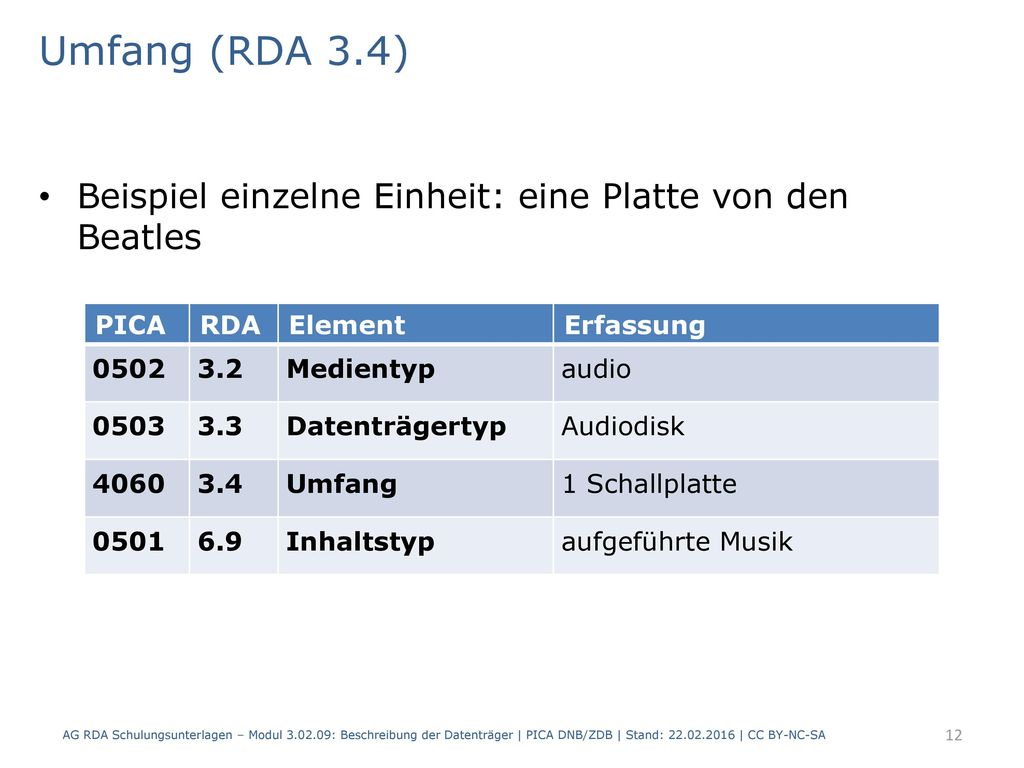 Umfang (RDA 3.4) Beispiel einzelne Einheit: eine Platte von den Beatles. PICA. RDA. Element. Erfassung.