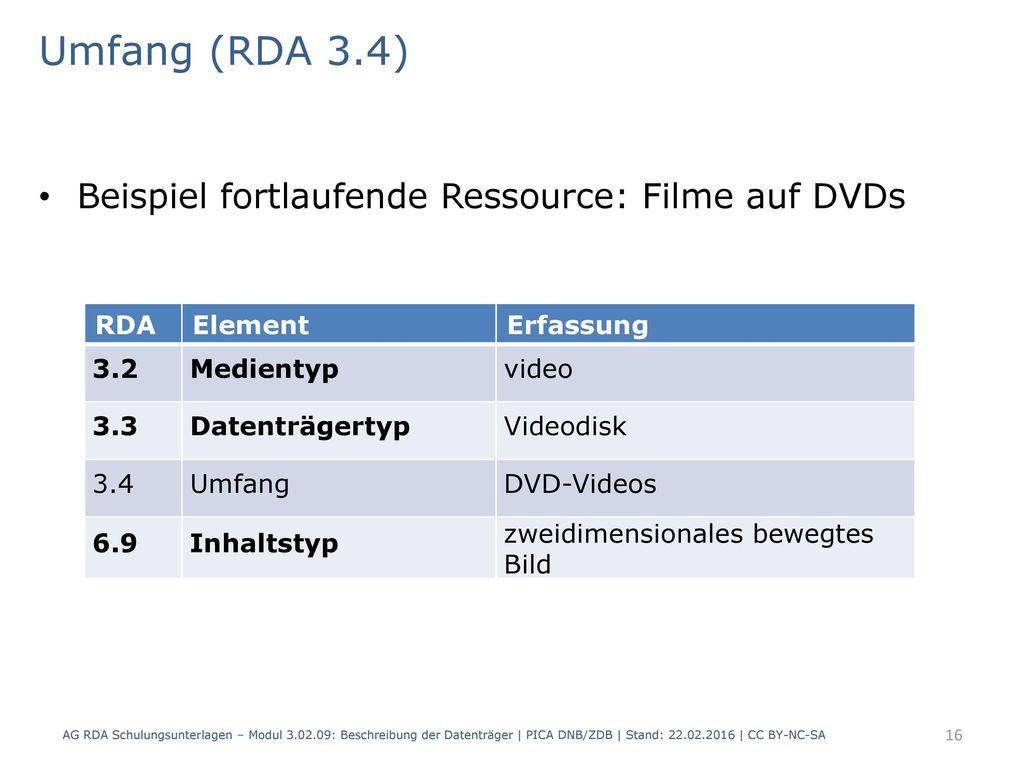 Umfang (RDA 3.4) Beispiel fortlaufende Ressource: Filme auf DVDs RDA