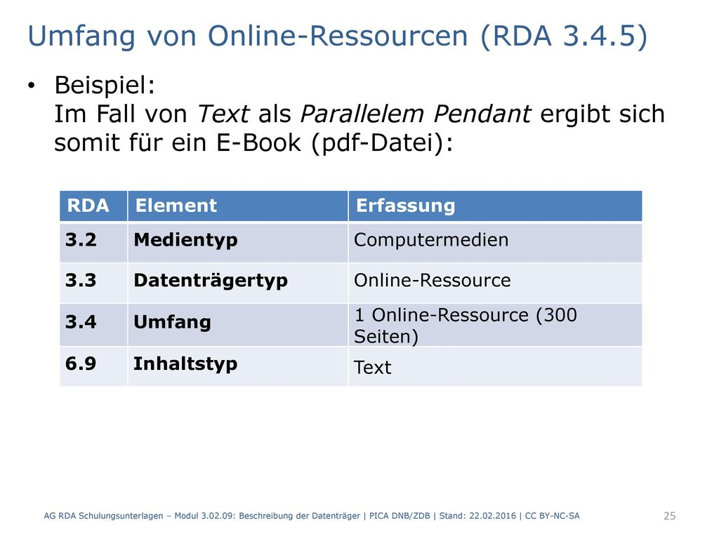 Umfang von Online-Ressourcen (RDA 3.4.5)