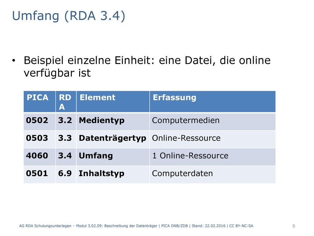 Umfang (RDA 3.4) Beispiel einzelne Einheit: eine Datei, die online verfügbar ist. PICA. RDA. Element.