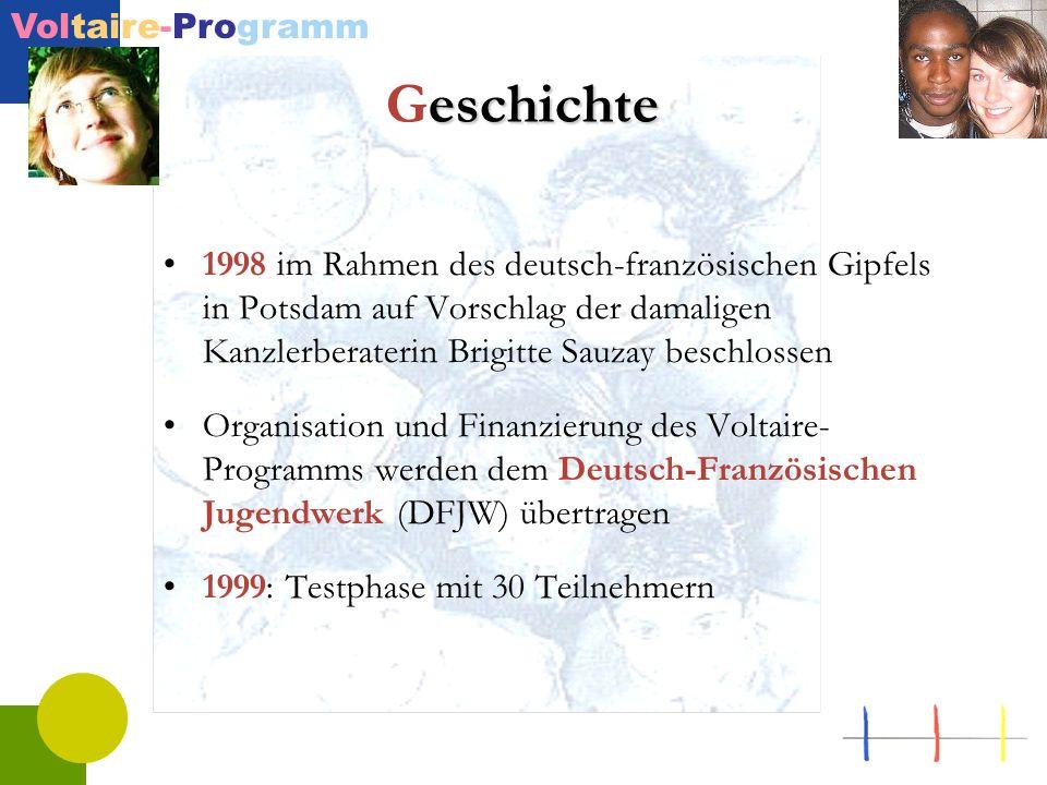 Geschichte1998 im Rahmen des deutsch-französischen Gipfels in Potsdam auf Vorschlag der damaligen Kanzlerberaterin Brigitte Sauzay beschlossen.