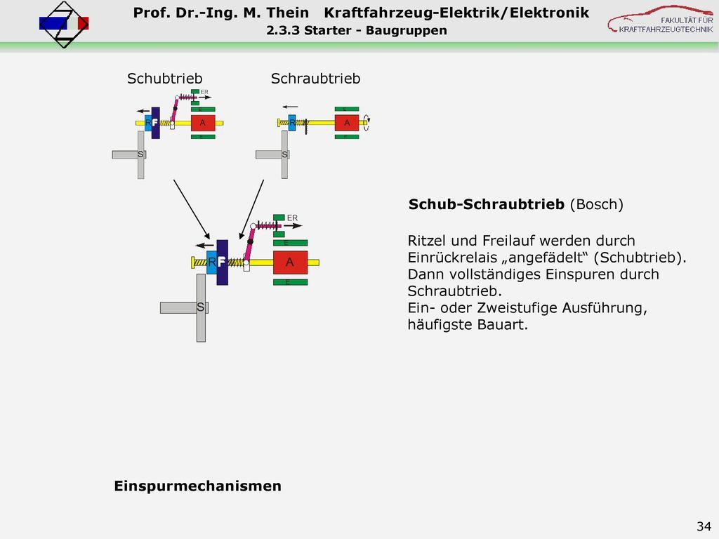 Schub-Schraubtrieb (Bosch)