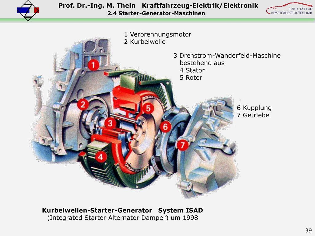 Kurbelwellen-Starter-Generator System ISAD