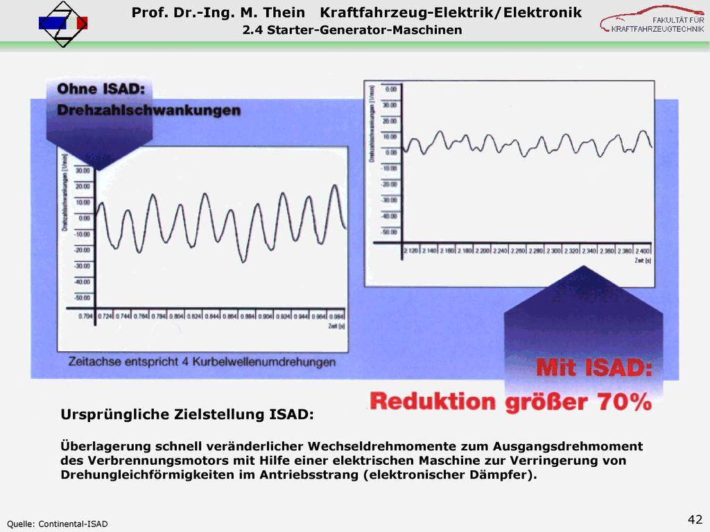 Gemütlich Grundlegendes Autoalarmdrahtdiagramm Zeitgenössisch - Die ...