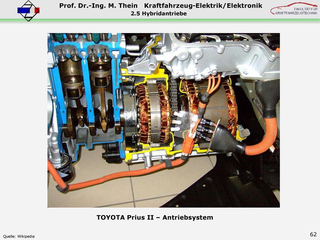 TOYOTA Prius II – Antriebsystem