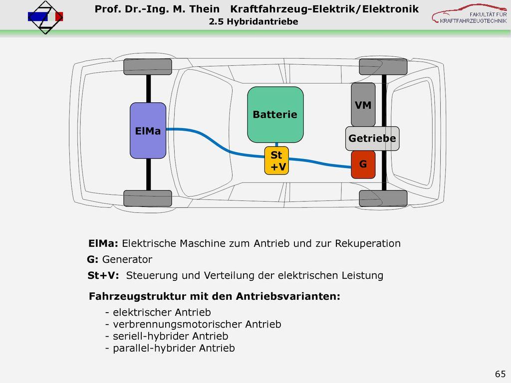 ElMa: Elektrische Maschine zum Antrieb und zur Rekuperation