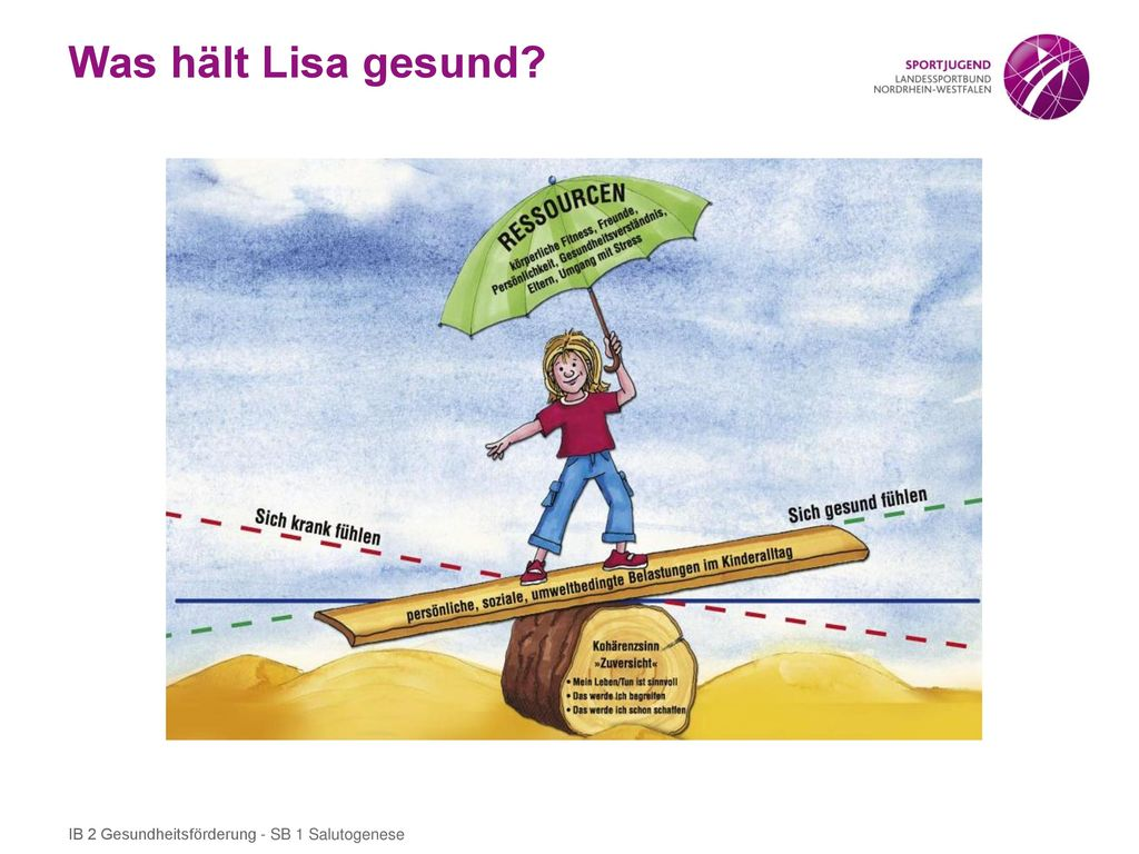 Was hält Lisa gesund In jedem Leben gibt es die Pole Gesundsein und Kranksein. Zwischen diesen Polen bewegt sich der Mensch.