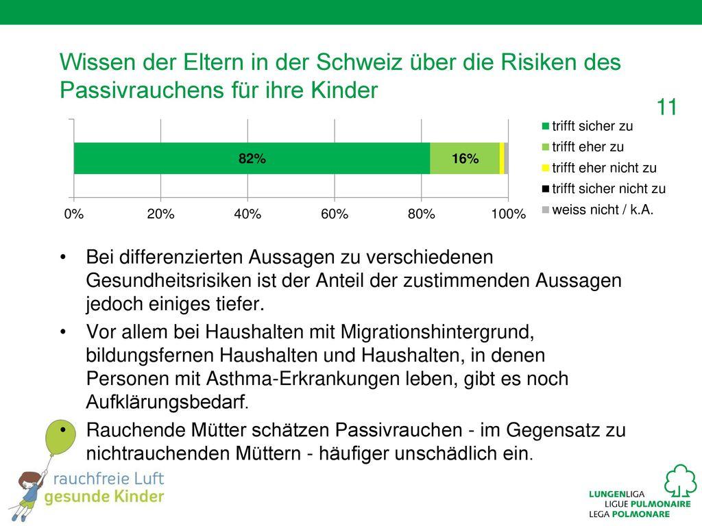 Wissen der Eltern in der Schweiz über die Risiken des Passivrauchens für ihre Kinder