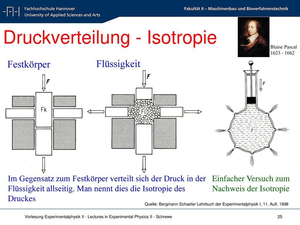 Druckverteilung - Isotropie