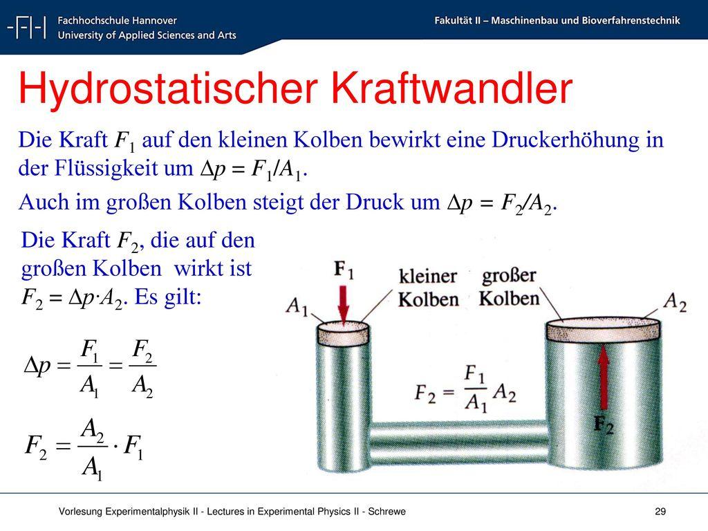 Hydrostatischer Kraftwandler