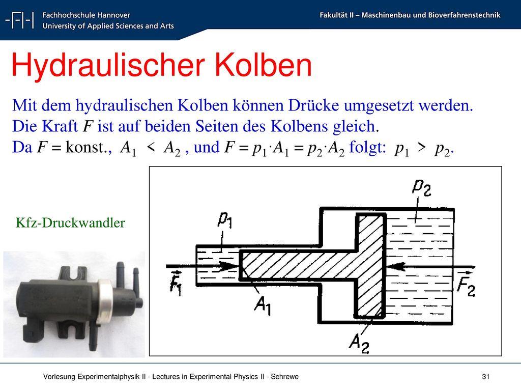 Hydraulischer Kolben Mit dem hydraulischen Kolben können Drücke umgesetzt werden. Die Kraft F ist auf beiden Seiten des Kolbens gleich.