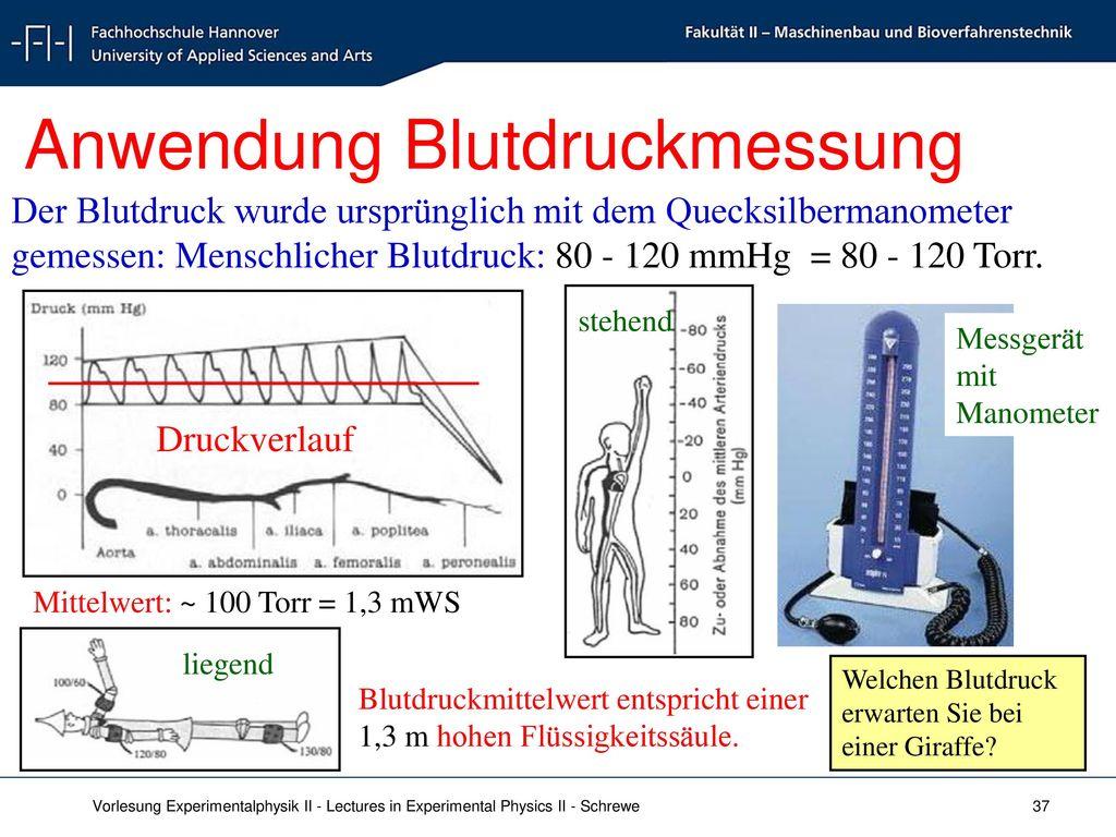 Anwendung Blutdruckmessung