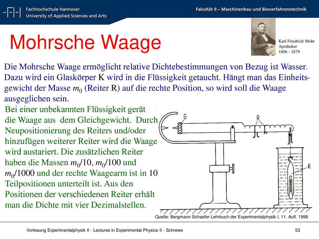 Mohrsche Waage Karl Friedrich Mohr. Apotheker. 1806 - 1879.