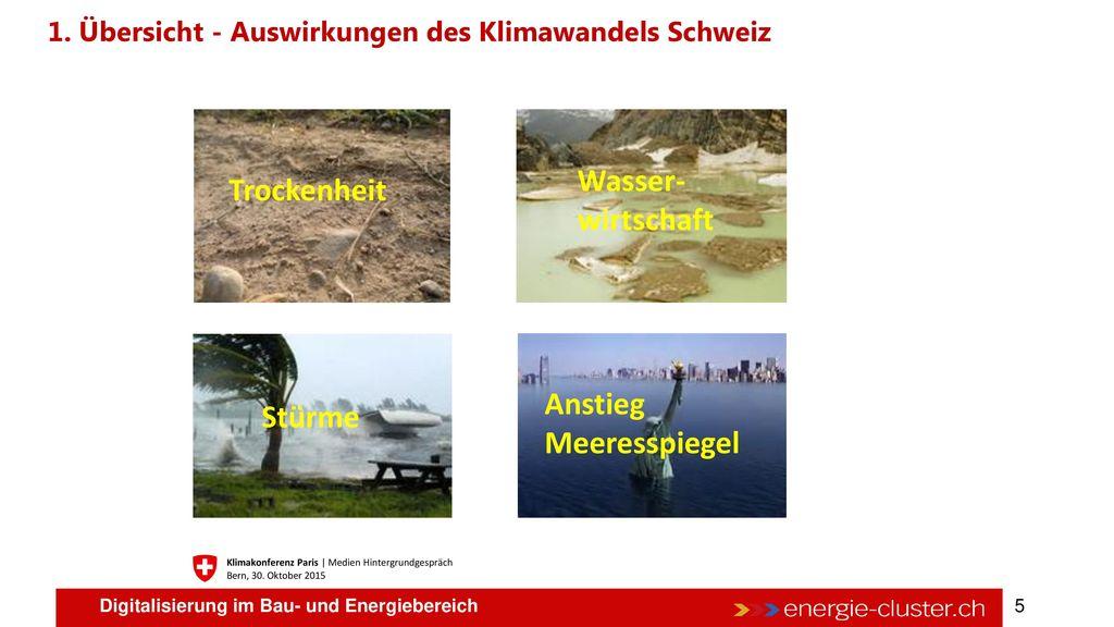 1. Übersicht - Auswirkungen des Klimawandels Schweiz