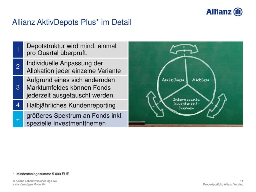 Allianz AktivDepots Plus* im Detail