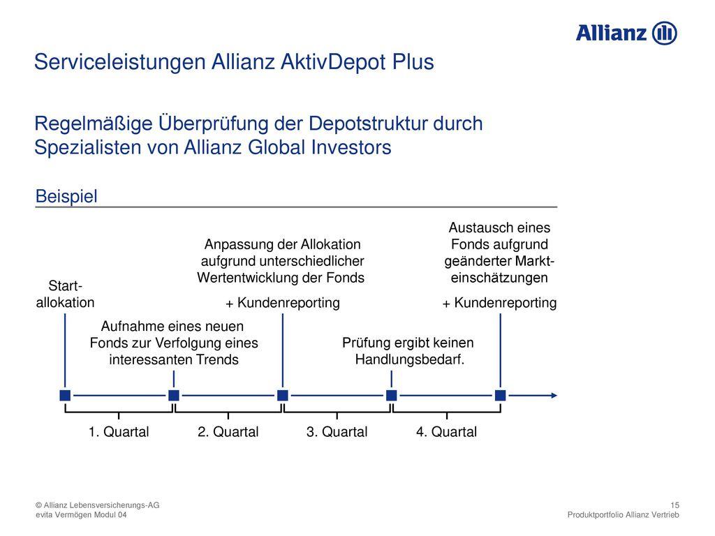 Serviceleistungen Allianz AktivDepot Plus
