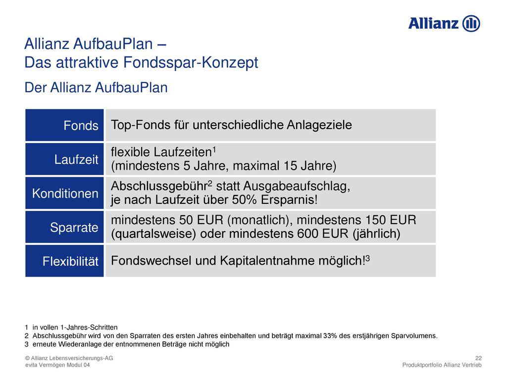 Das attraktive Fondsspar-Konzept