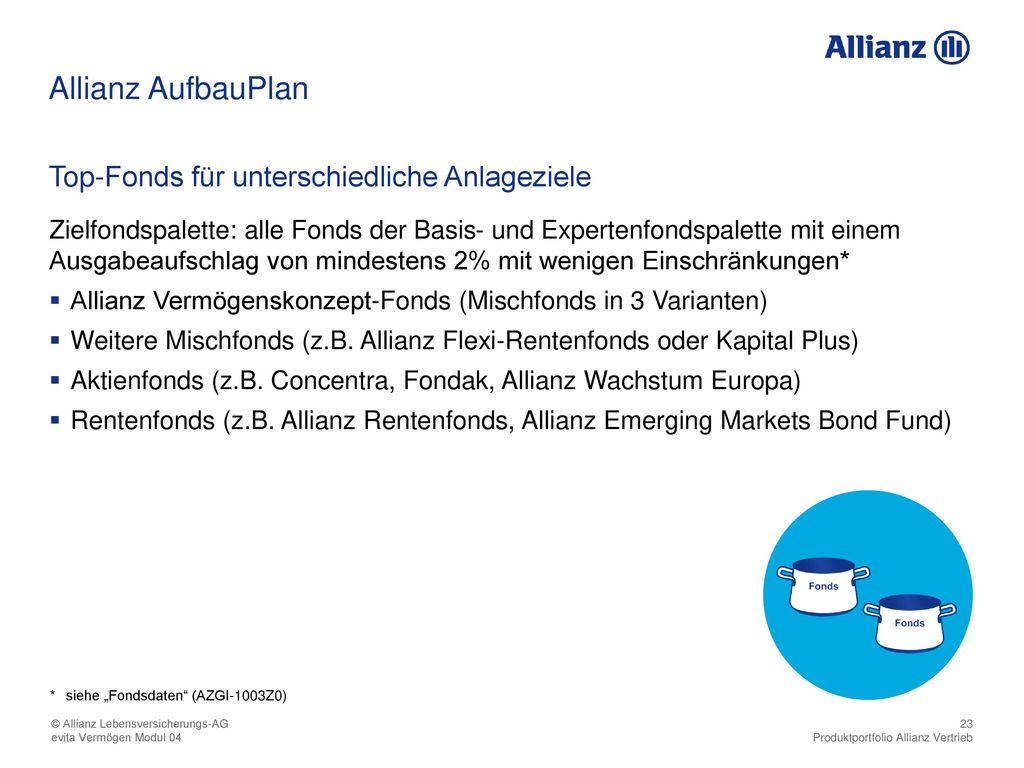 Allianz AufbauPlan Top-Fonds für unterschiedliche Anlageziele