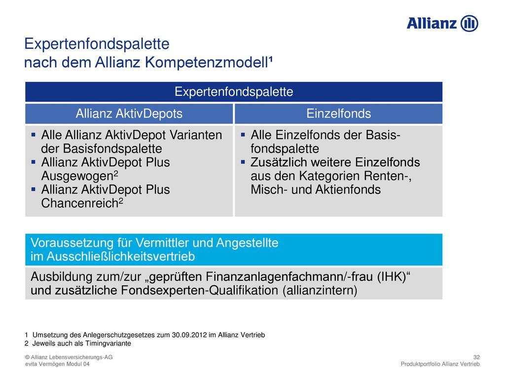 nach dem Allianz Kompetenzmodell¹