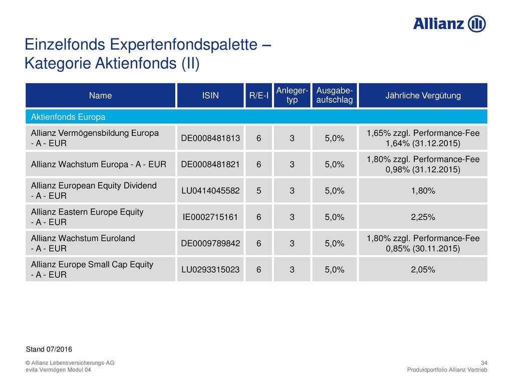 Kategorie Aktienfonds (II)