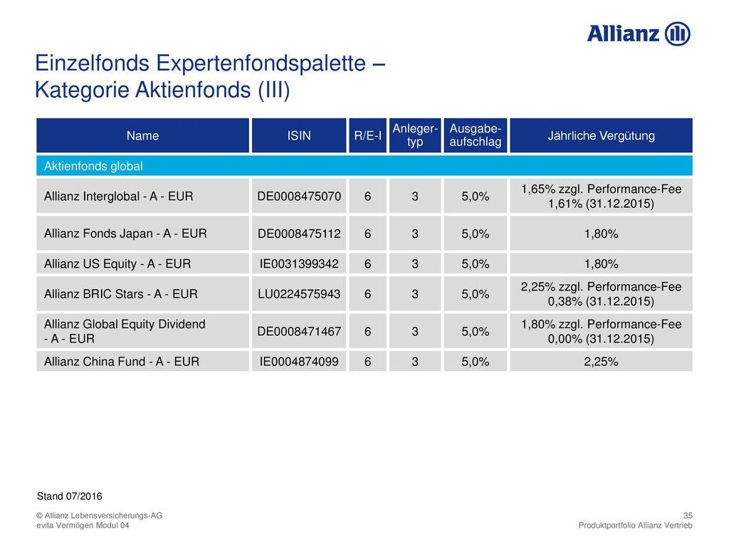 Kategorie Aktienfonds (III)
