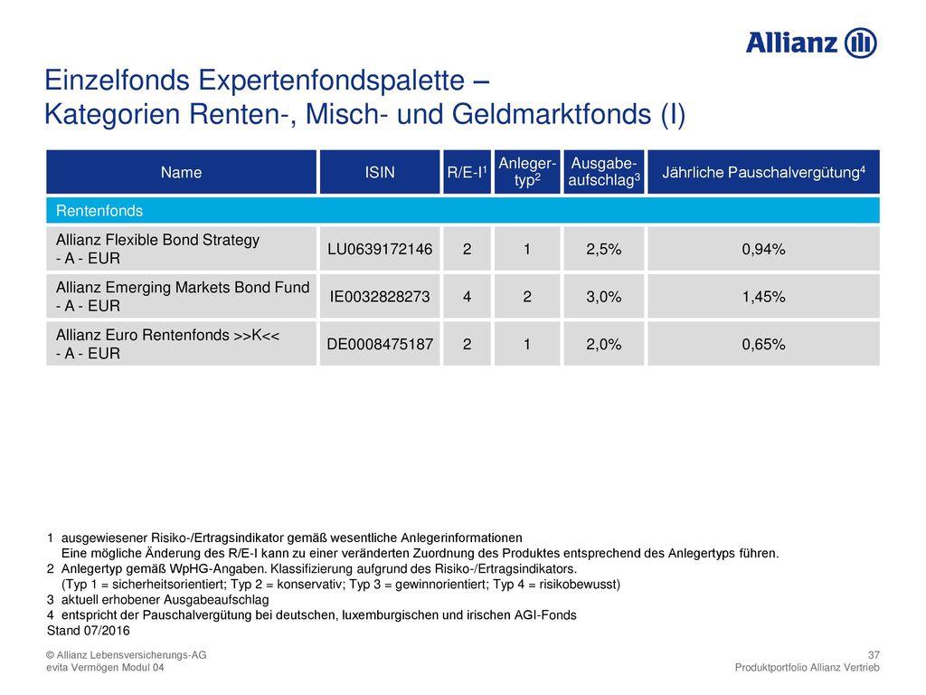 Kategorien Renten-, Misch- und Geldmarktfonds (I)