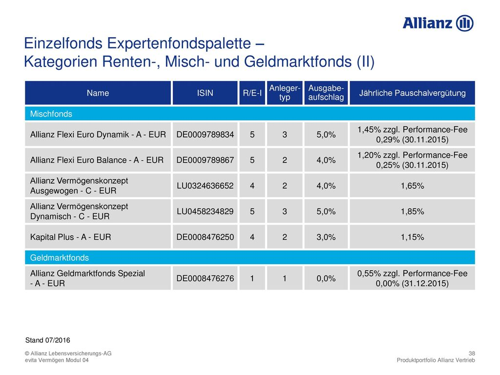 Kategorien Renten-, Misch- und Geldmarktfonds (II)