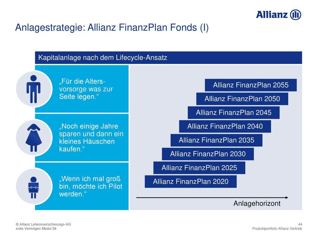 Anlagestrategie: Allianz FinanzPlan Fonds (I)