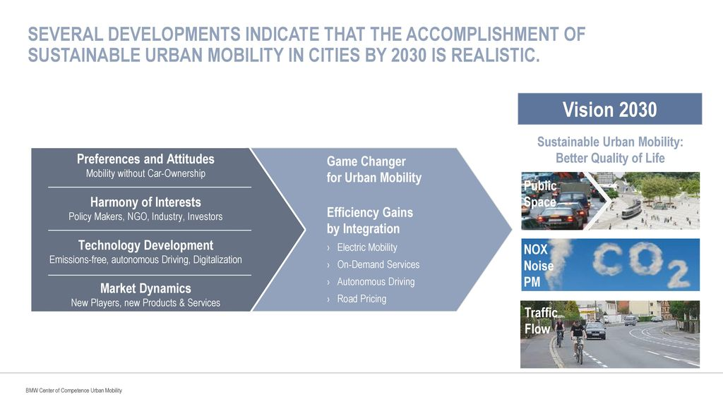 Sustainable Urban Mobility: Better Quality of Life