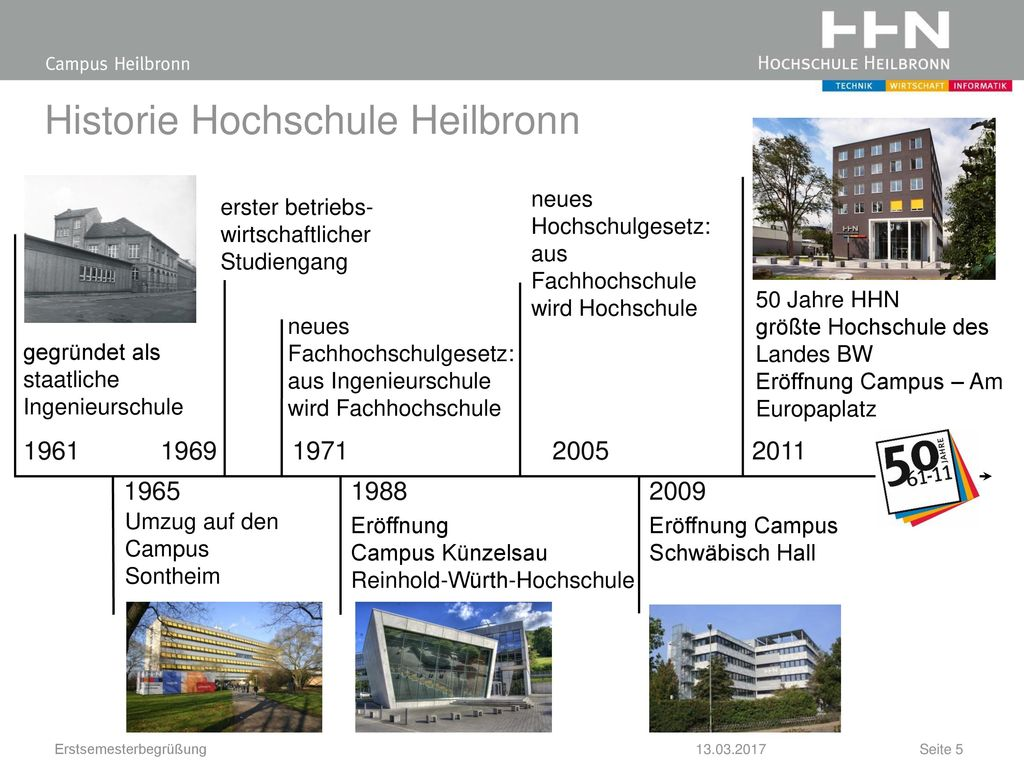 Historie Hochschule Heilbronn