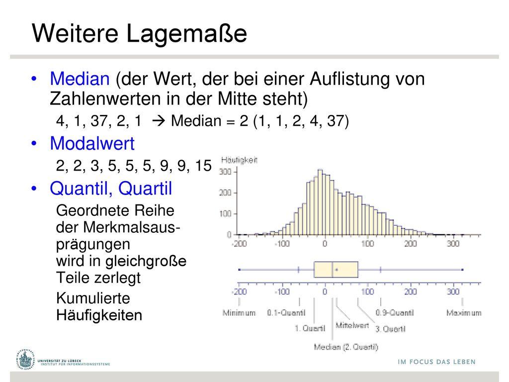 Weitere Lagemaße Median (der Wert, der bei einer Auflistung von Zahlenwerten in der Mitte steht) 4, 1, 37, 2, 1  Median = 2 (1, 1, 2, 4, 37)