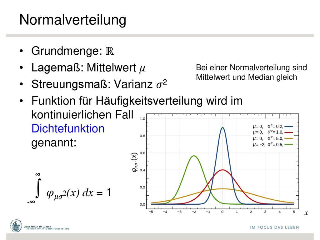 ∫ 𝜑𝜇𝜎2(x) dx = 1 Normalverteilung Grundmenge: ℝ Lagemaß: Mittelwert 𝜇