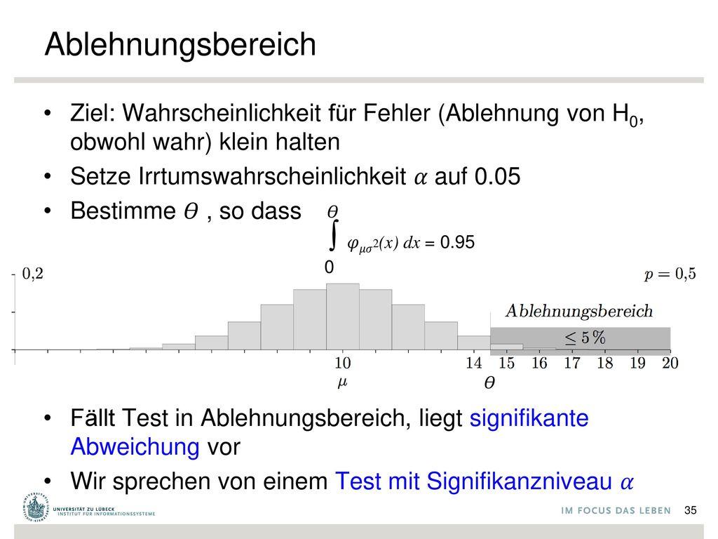 Ablehnungsbereich ∫ 𝜑𝜇𝜎2(x) dx = 0.95