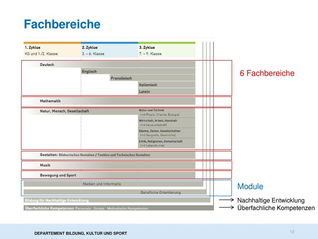 Fachbereiche 6 Fachbereiche Module