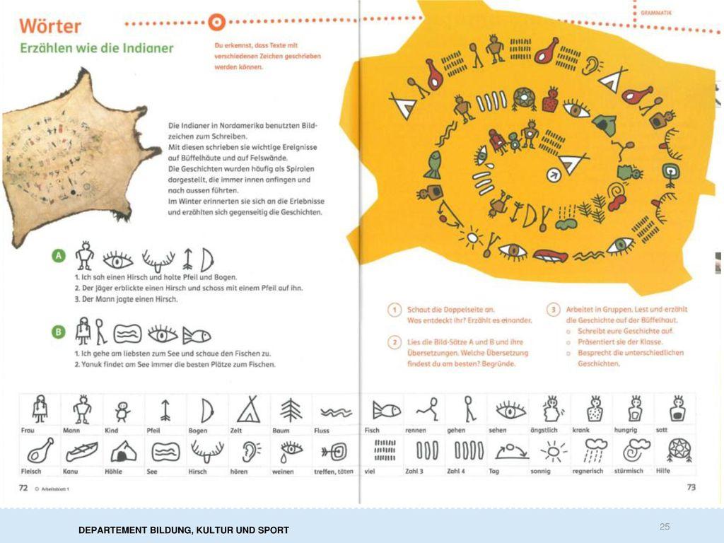 Und jetzt noch ein Beispiel aus dem Fach Deutsch aus dem zweiten Zyklus, aus der dritten Primarschule. Diese Stelle kommt wirklich ein bisschen hochgestochen daher. Denn die Schülerinnen und Schüler sollen die Sprache sozusagen erforschen und Sprachen vergleichen können. Eine solche Formulierung kann irritieren.