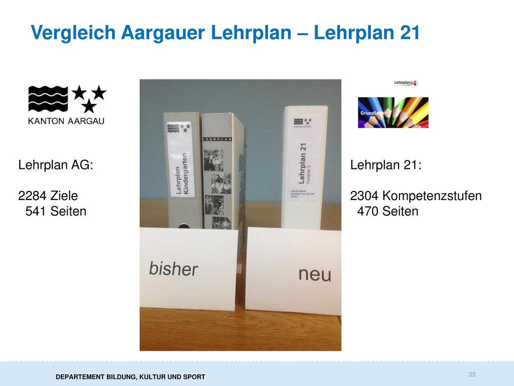 Vergleich Aargauer Lehrplan – Lehrplan 21